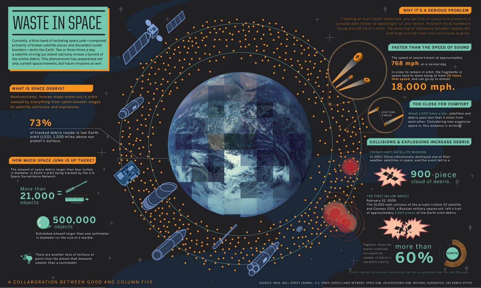 Using the moon to inspect space debris